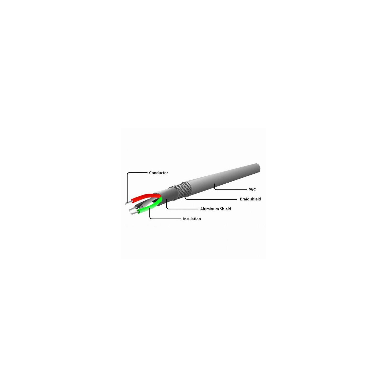 Дата кабель USB 2.0 AM to Lightning 1.5m Cablexpert (CC-LMAM-1.5M) изображение 3