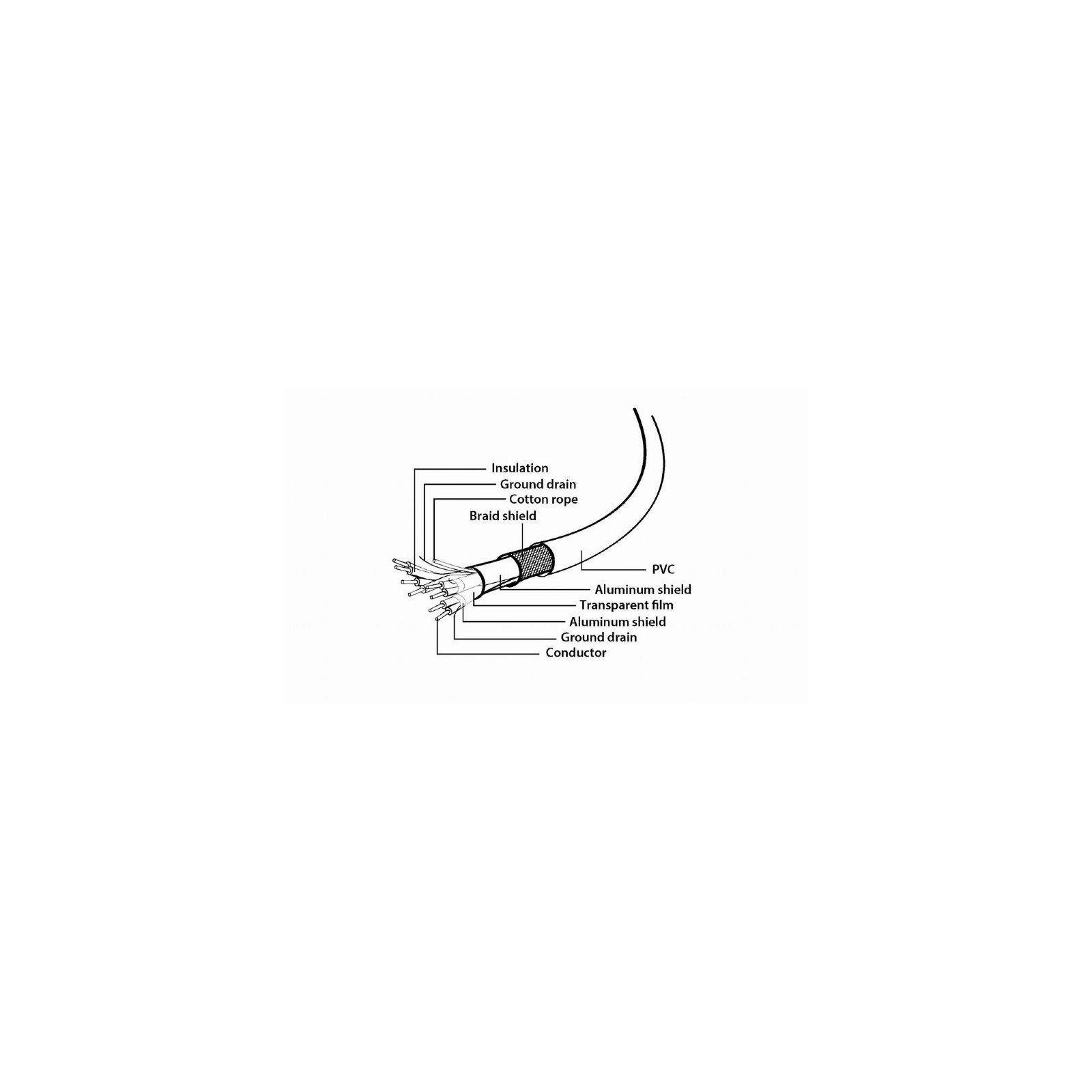 Дата кабель USB 3.0 AM to Type-C 1.0m Cablexpert (CCP-USB3-AMCM-1M-W) изображение 3