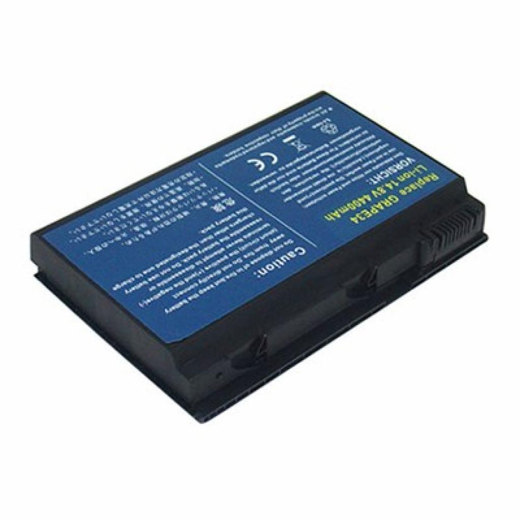 Аккумулятор для ноутбука Acer tm00741 Extensa 5210 (tm00741 O 48 14.4)