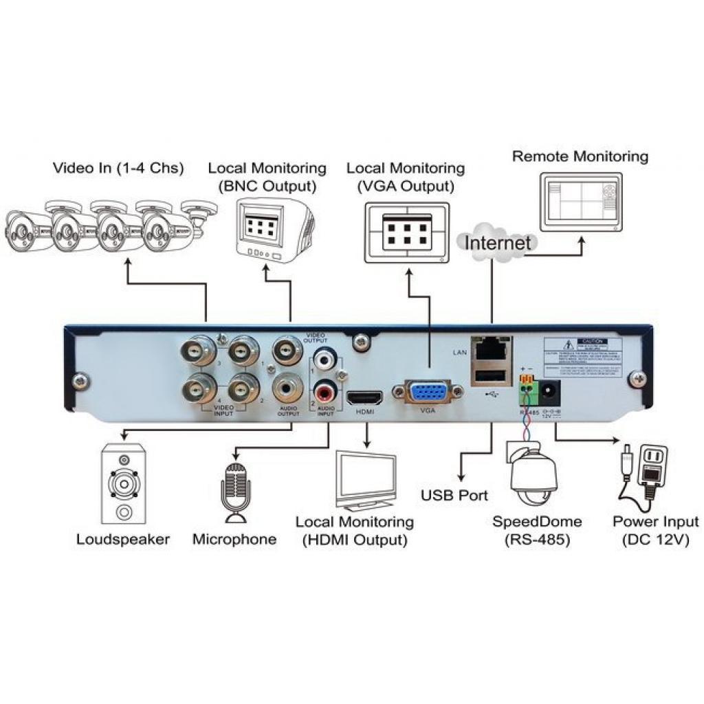 Комплект видеонаблюдения KGuard EL421-2HW212B изображение 4