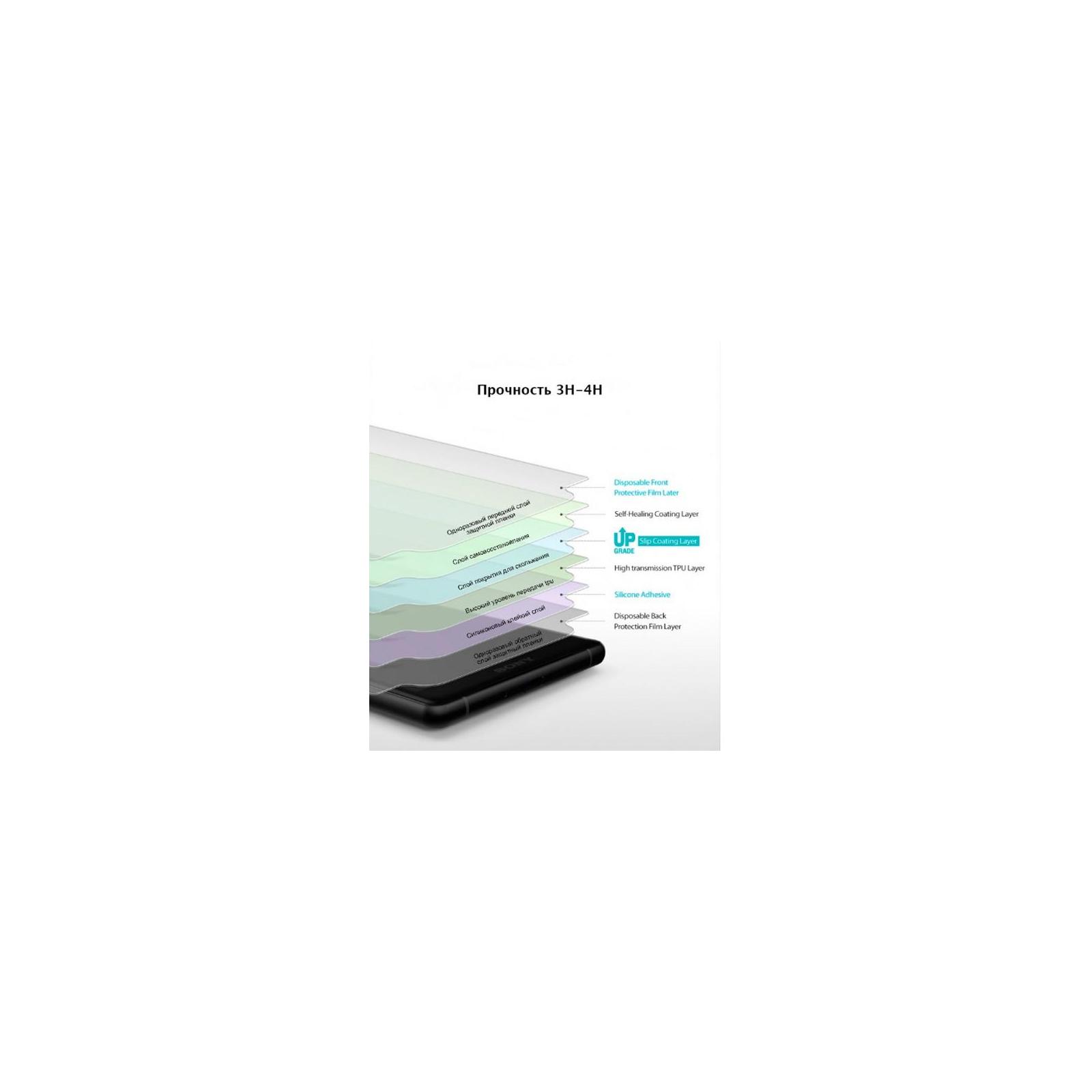 Пленка защитная Ringke для телефона Sony Xperia XZ2 Compact Full Cover (RSP4456) изображение 6