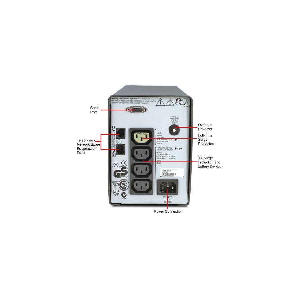 Источник бесперебойного питания Smart-UPS SC 620VA APC (SC620I) изображение 2