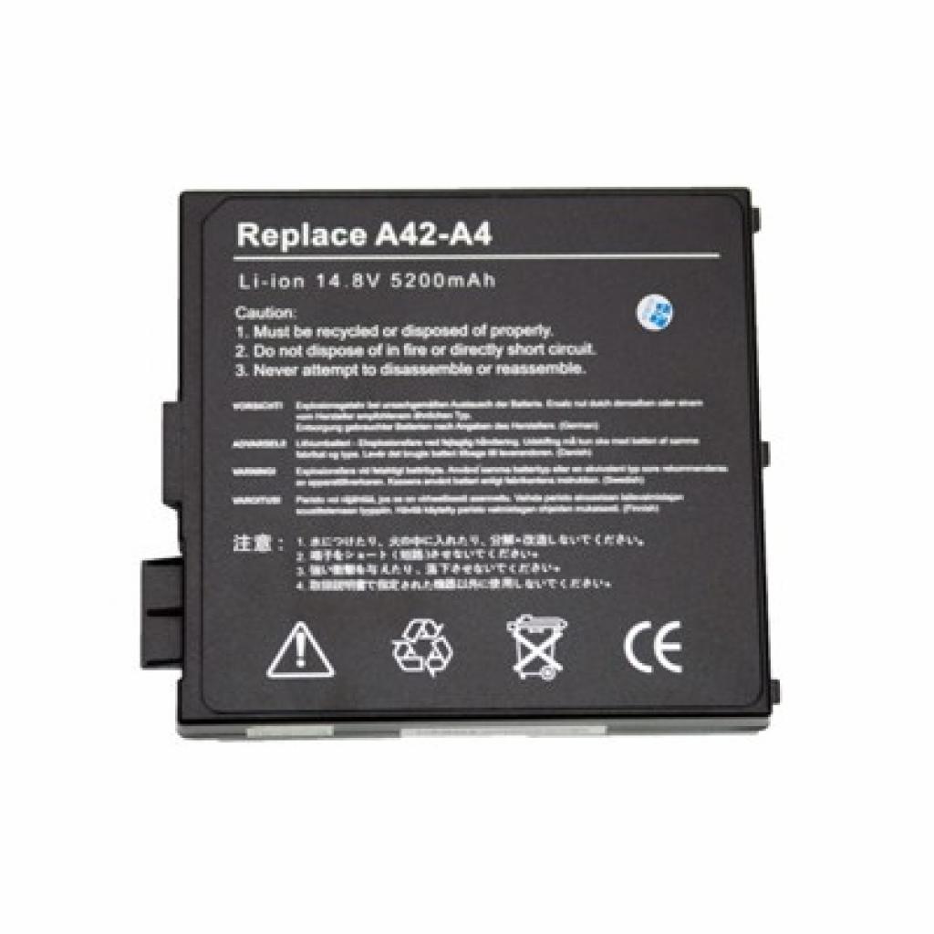 Аккумулятор для ноутбука ASUS A42-A4 Drobak (100341)