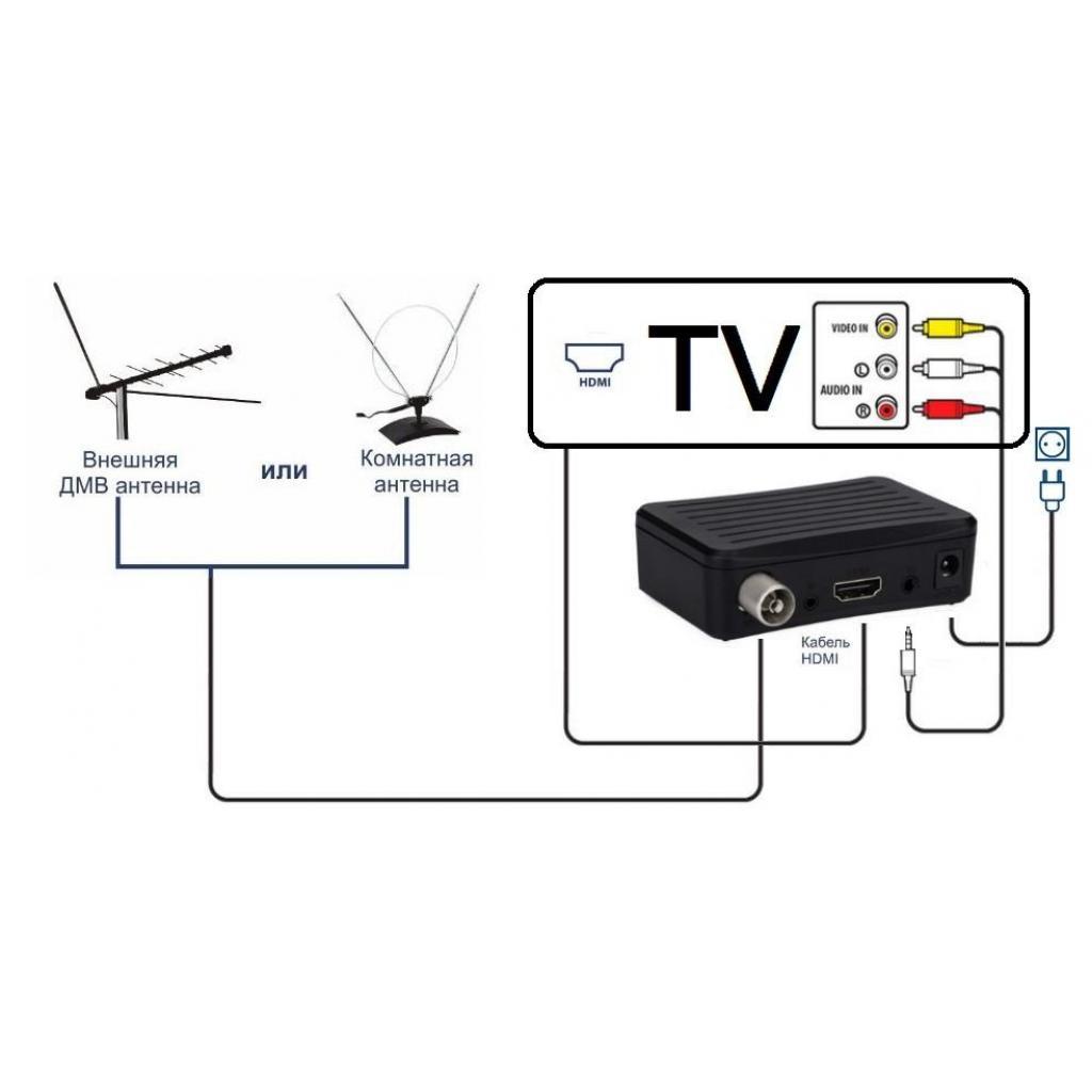 ТВ тюнер Nomi DVB-T2 T201 (238688) изображение 8