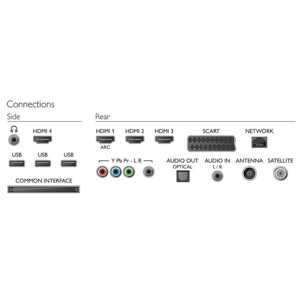 Телевизор PHILIPS 55PFL8008S/60 изображение 6
