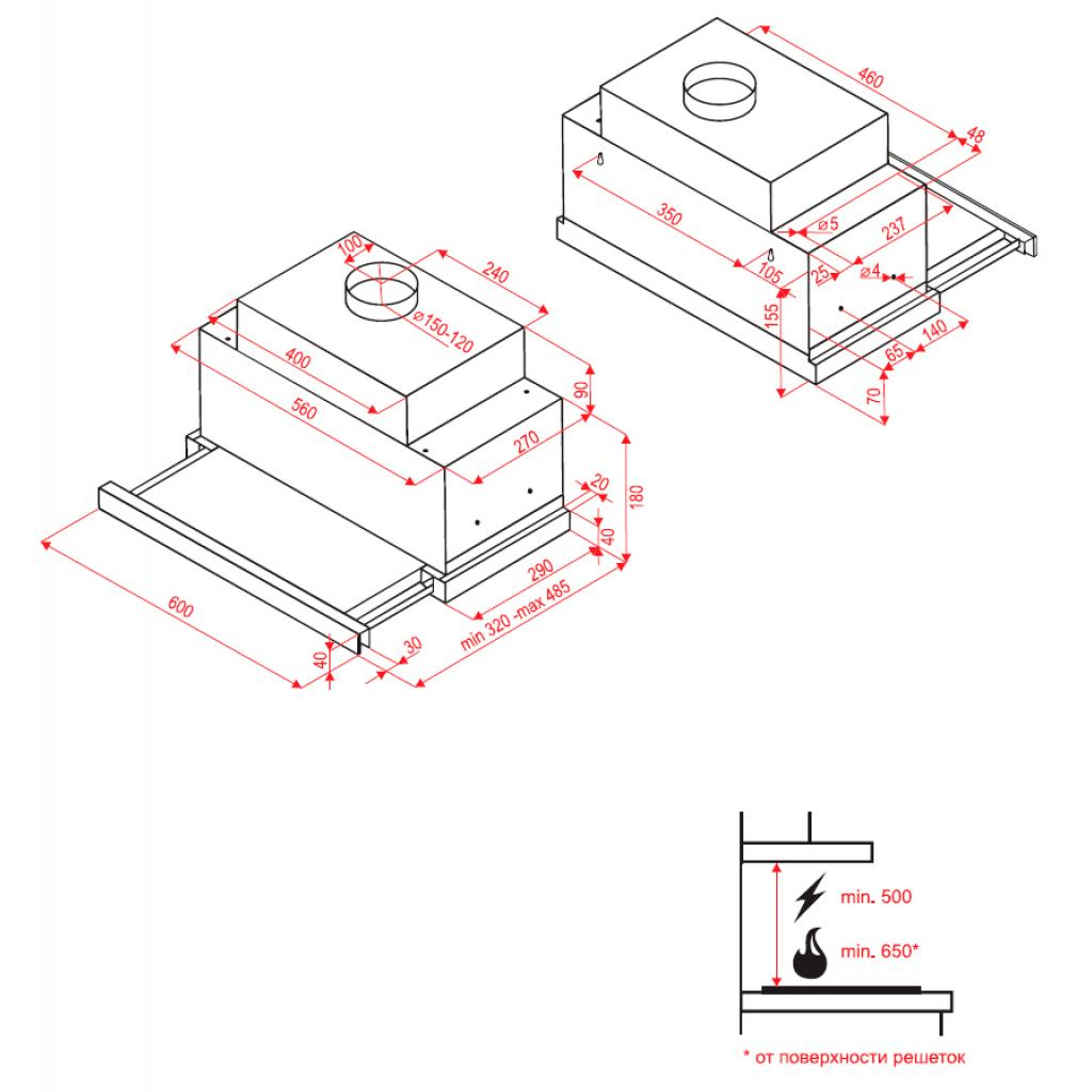 Вытяжка кухонная PERFELLI TLS 6832 W LED изображение 9