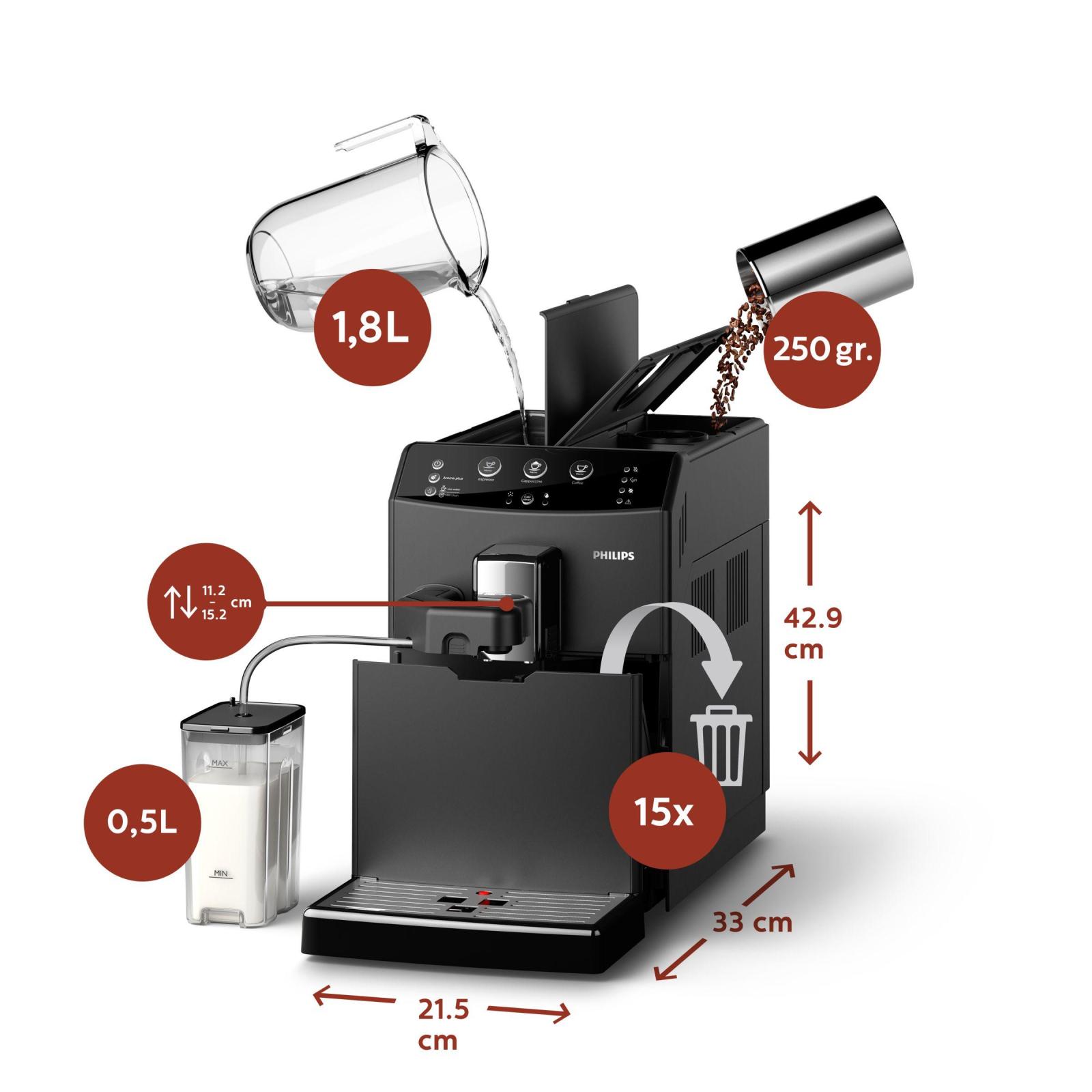 Кофеварка PHILIPS HD8829/09 изображение 6