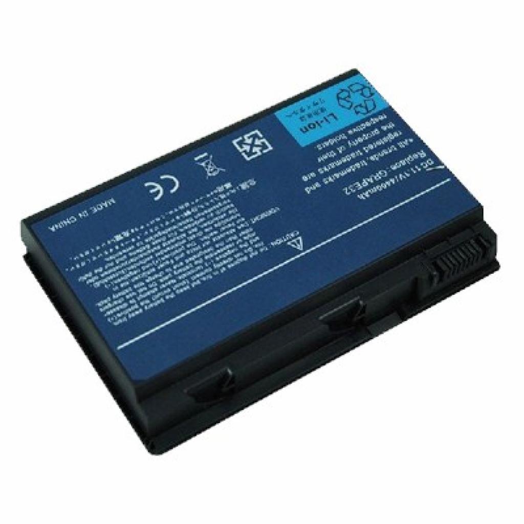 Аккумулятор для ноутбука Acer TM00741 Adapt (BAT07790)