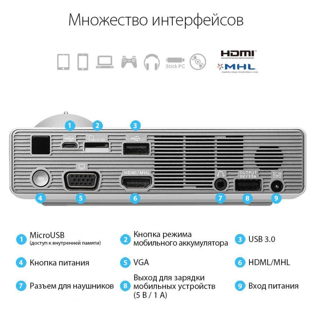 Проектор ASUS P3B (90LJ0070-B00120) изображение 12