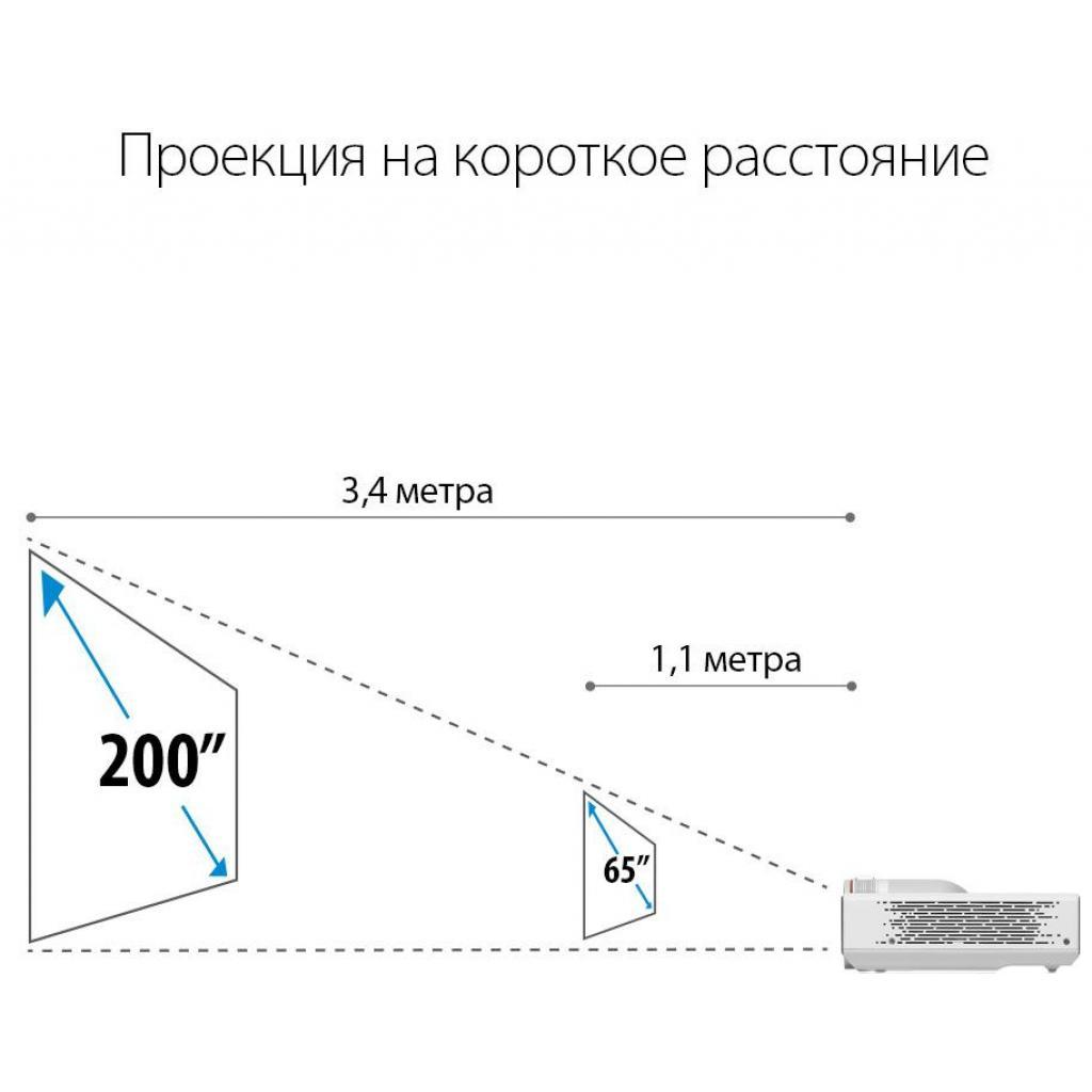 Проектор ASUS P3B (90LJ0070-B00120) изображение 9