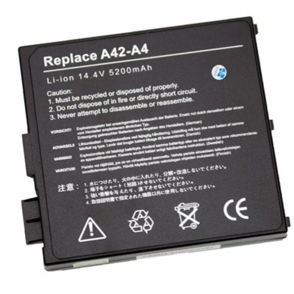 Аккумулятор для ноутбука Asus A42-A4 A4 BatteryExpert (A42-A4 L 52)