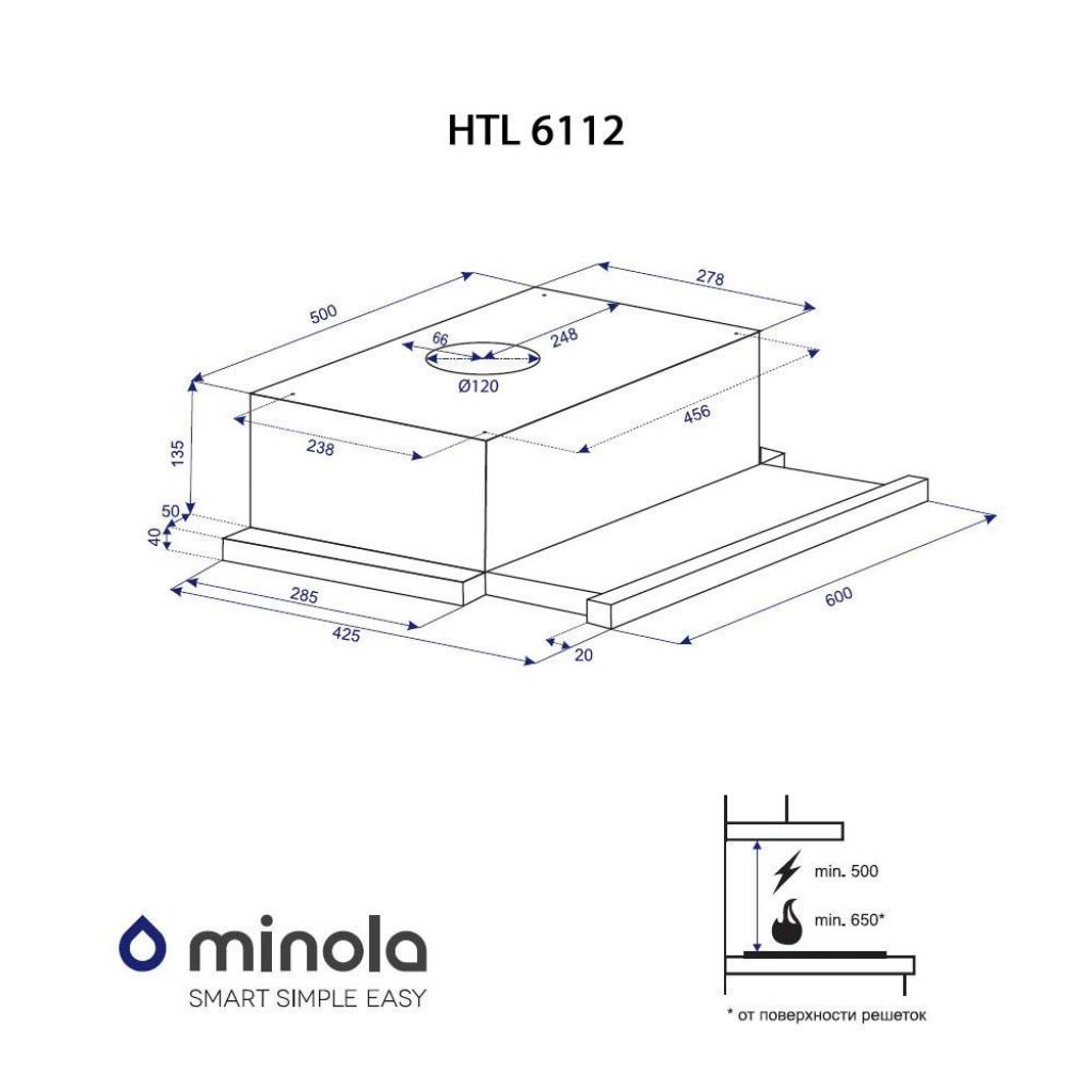 Вытяжка кухонная MINOLA HTL 6112 WH 650 LED изображение 10